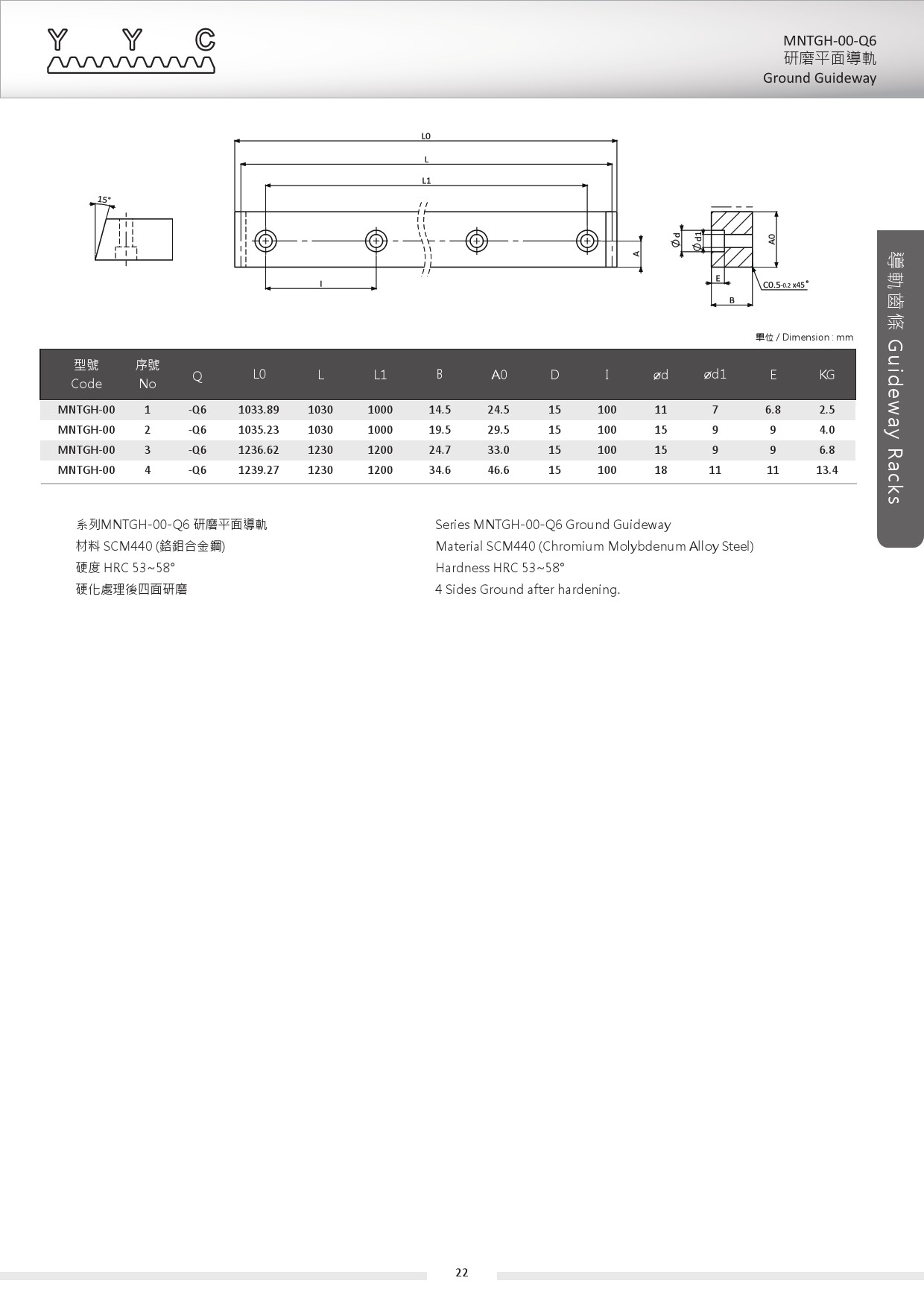 MNTGH-00-Q6 研磨平面導軌