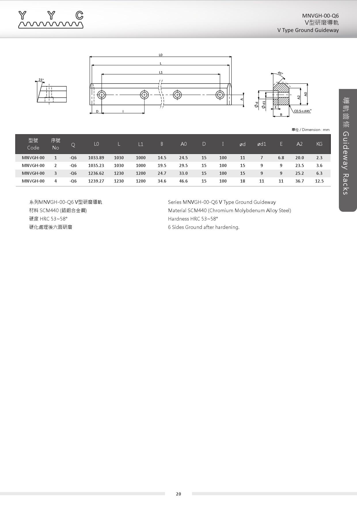MNVGH-00-Q6 V型研磨導軌
