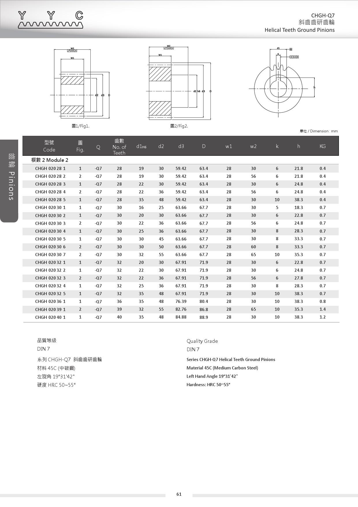 CHGH-Q7-2 斜齒齒研齒輪