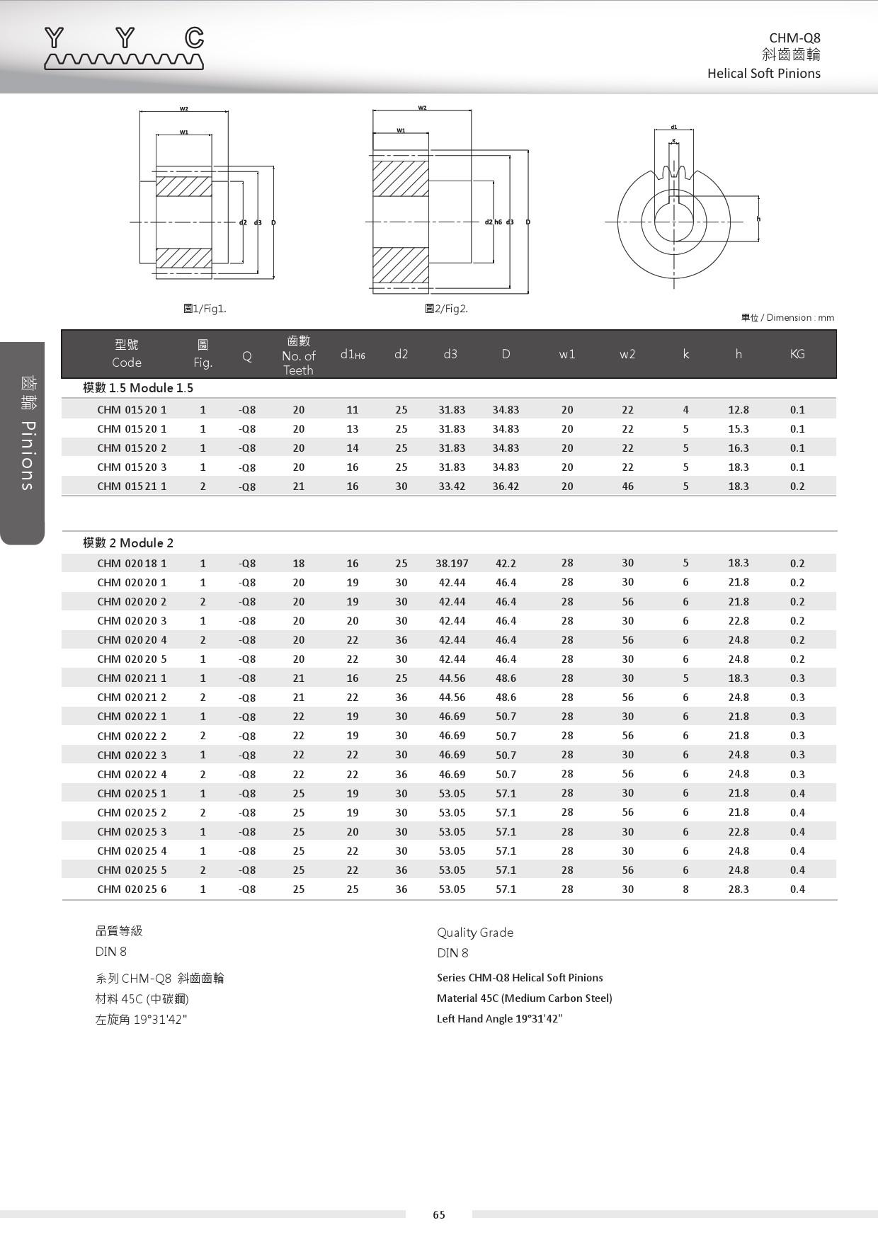 CHM-Q8-1 斜齒齒輪