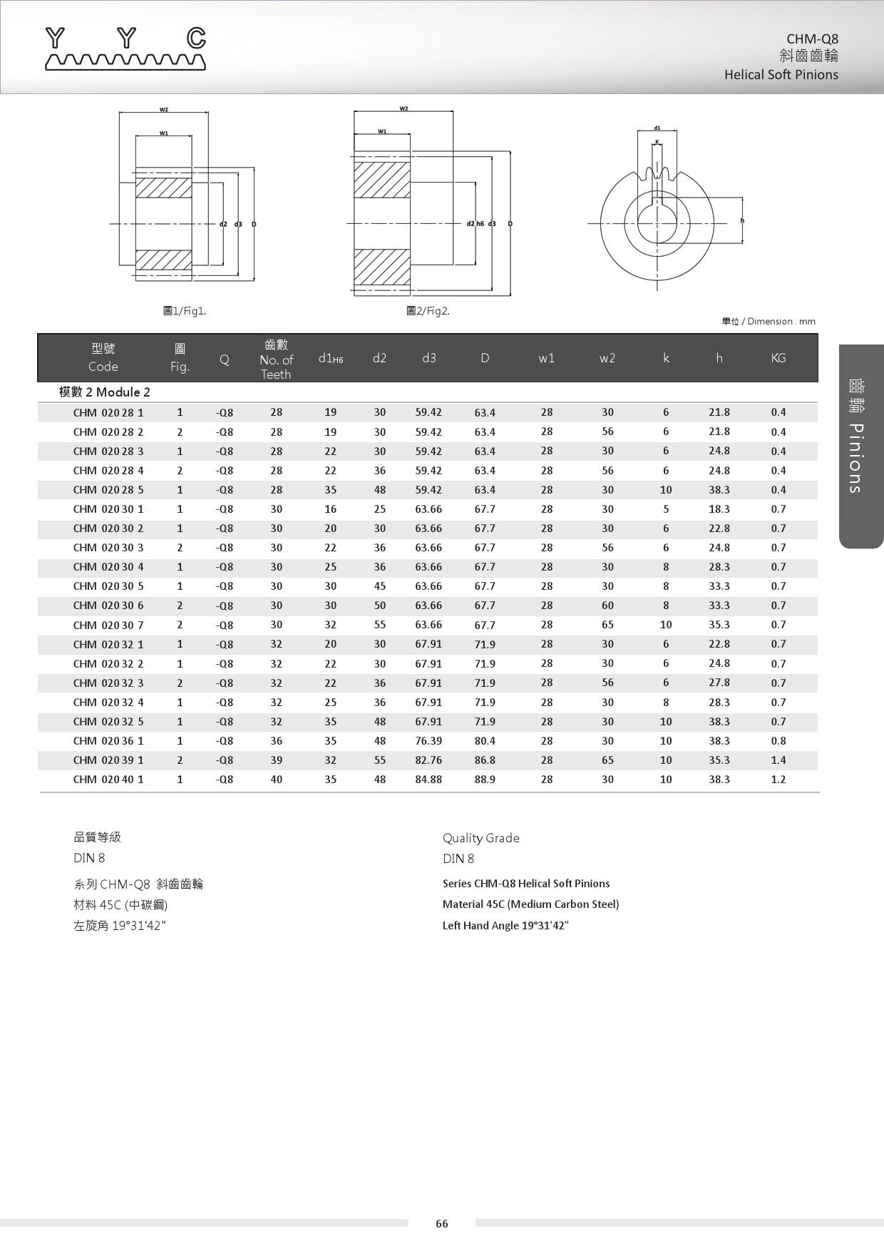 CHM-Q8-2 斜齒齒輪