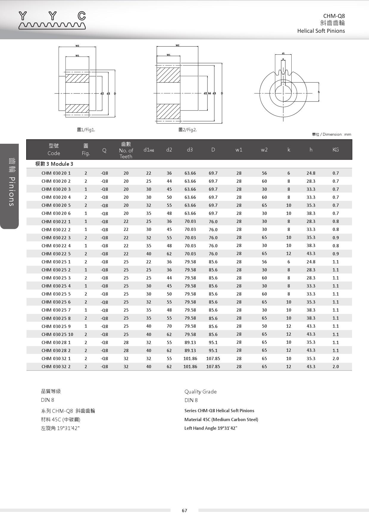 CHM-Q8-3 斜齒齒輪