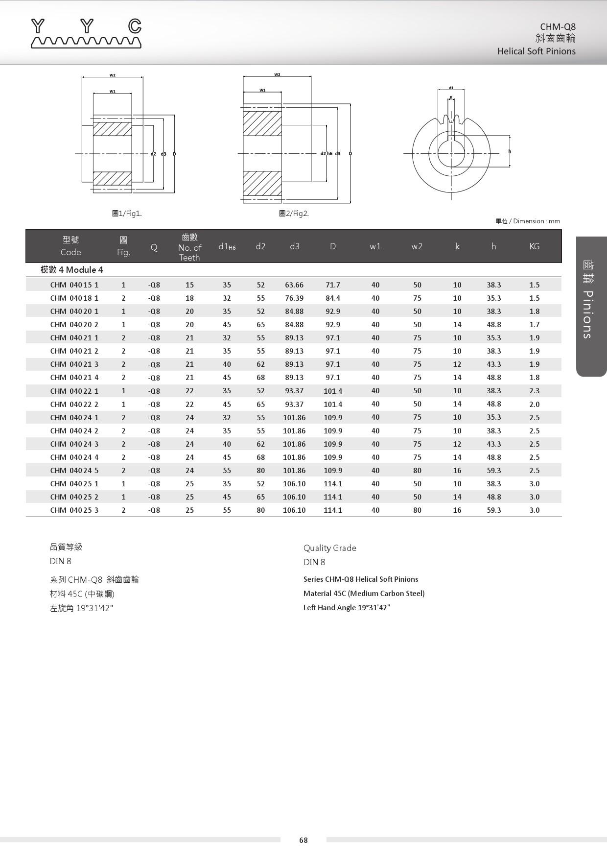 CHM-Q8-4 斜齒齒輪