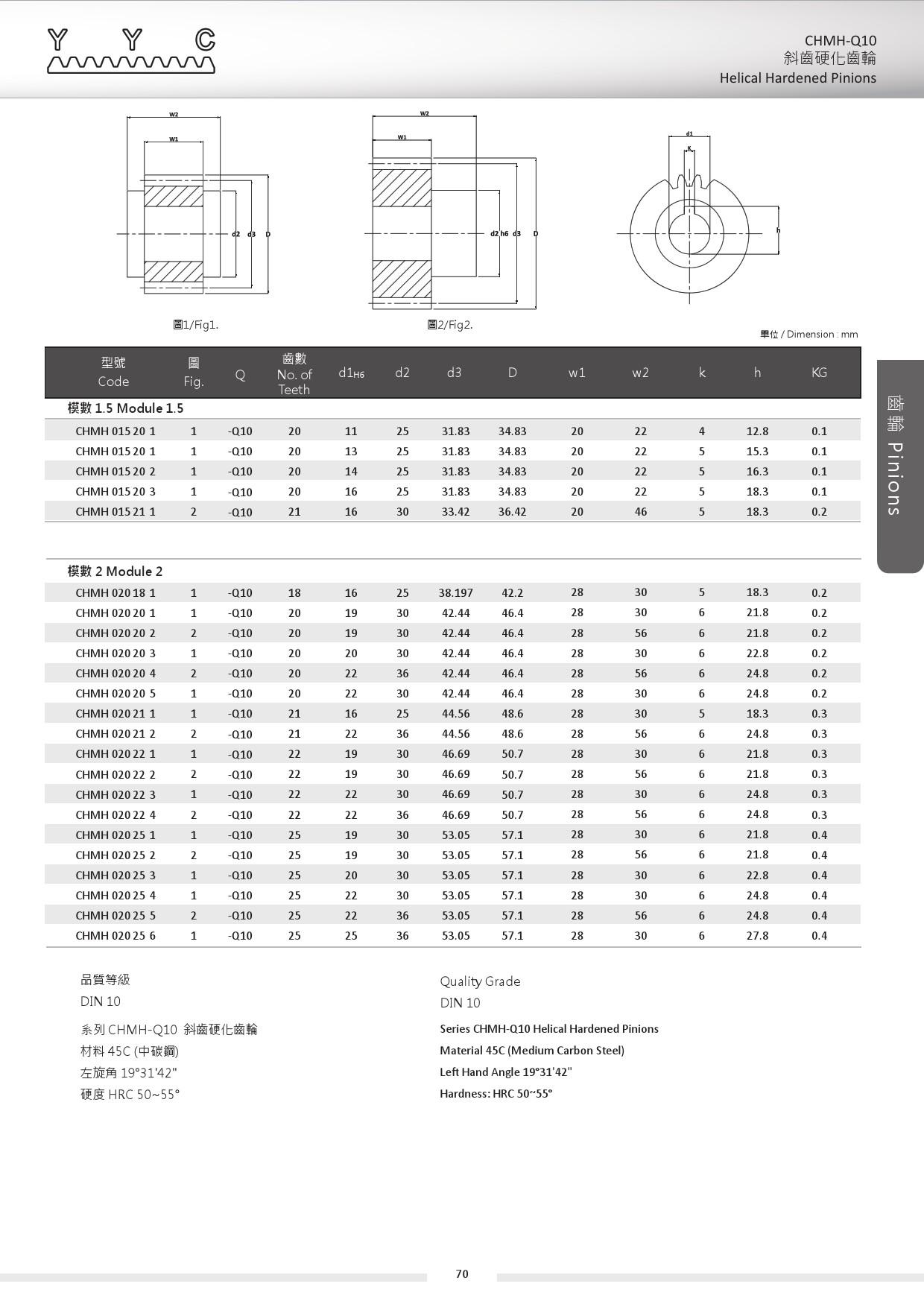 CHMH-Q10-1 斜齒硬化齒輪