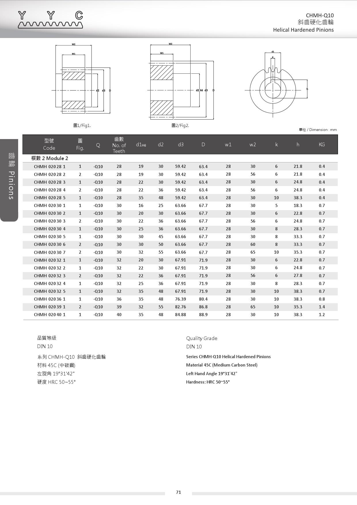 CHMH-Q10-2 斜齒硬化齒輪