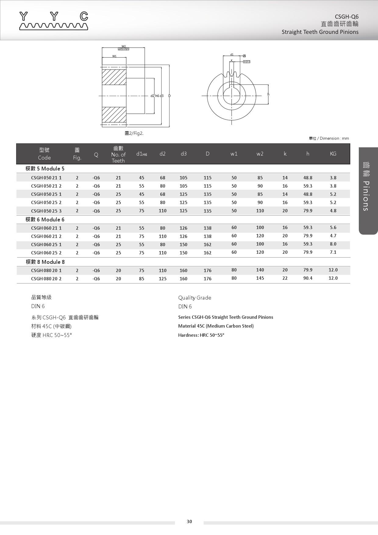 CSGH-Q6-6 直齒齒研齒輪