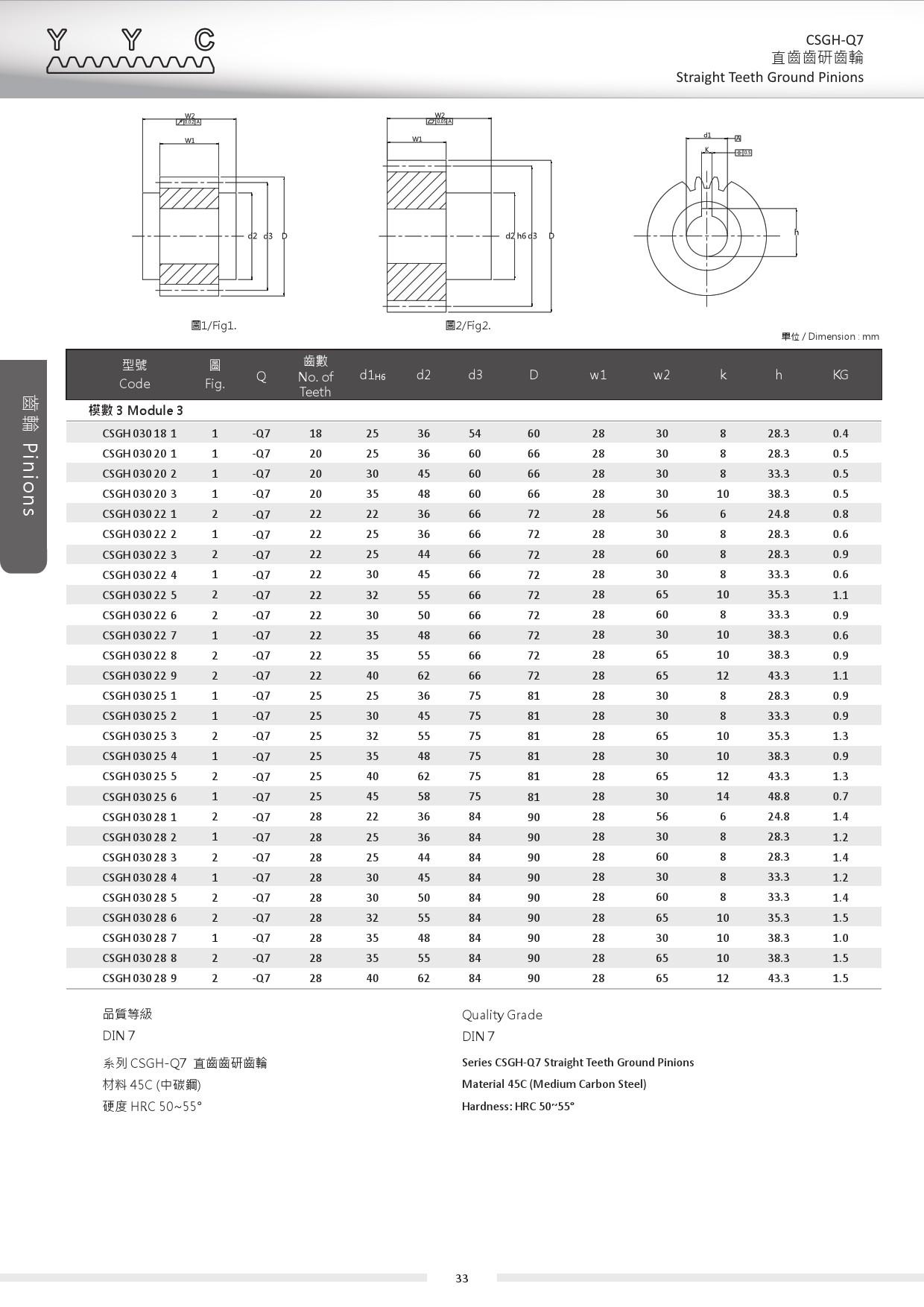 CSGH-Q7-3 直齒齒研齒輪