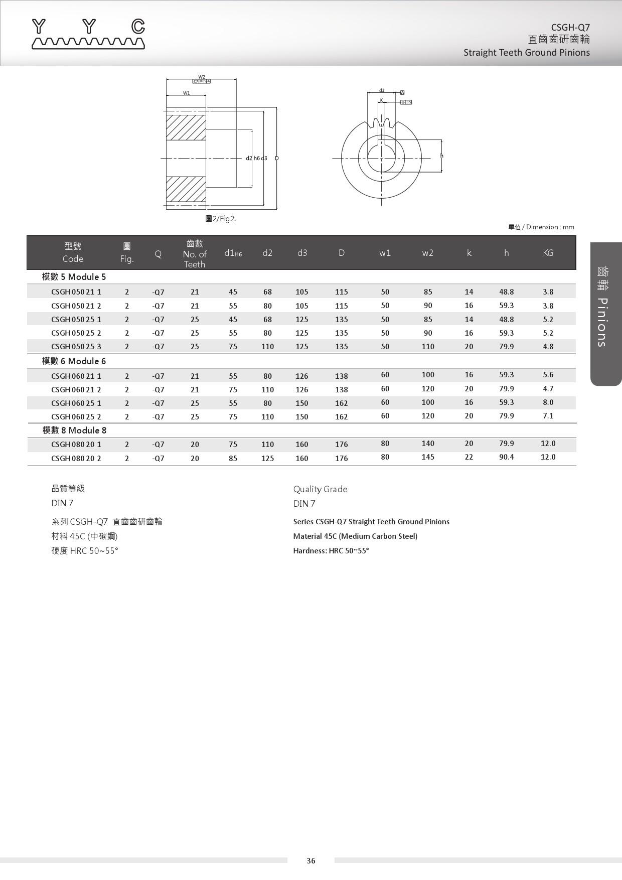 CSGH-Q7-6 直齒齒研齒輪