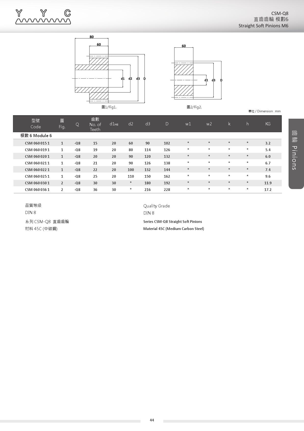 CSM-Q8-8 直齒齒輪