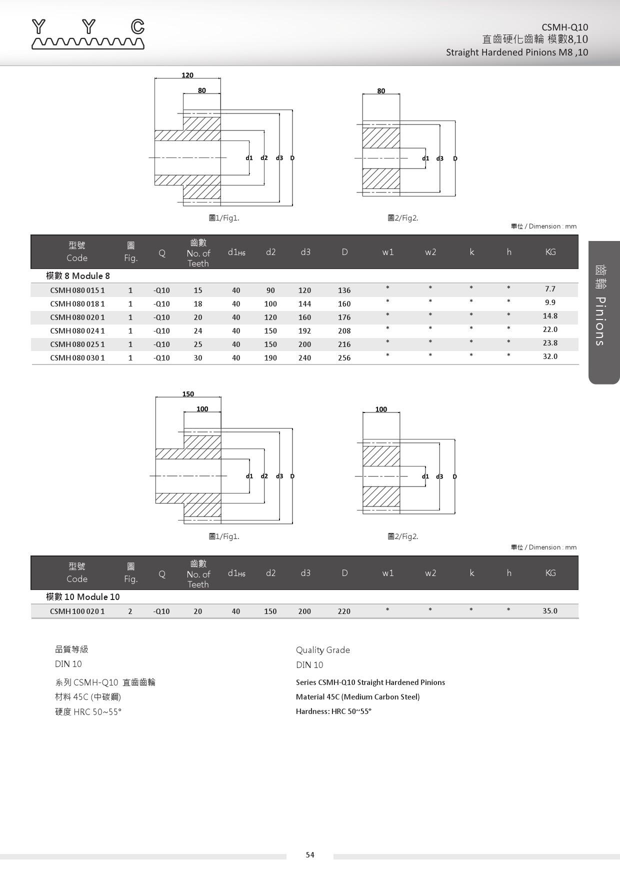 CSMH-Q10-9 直齒硬化齒輪