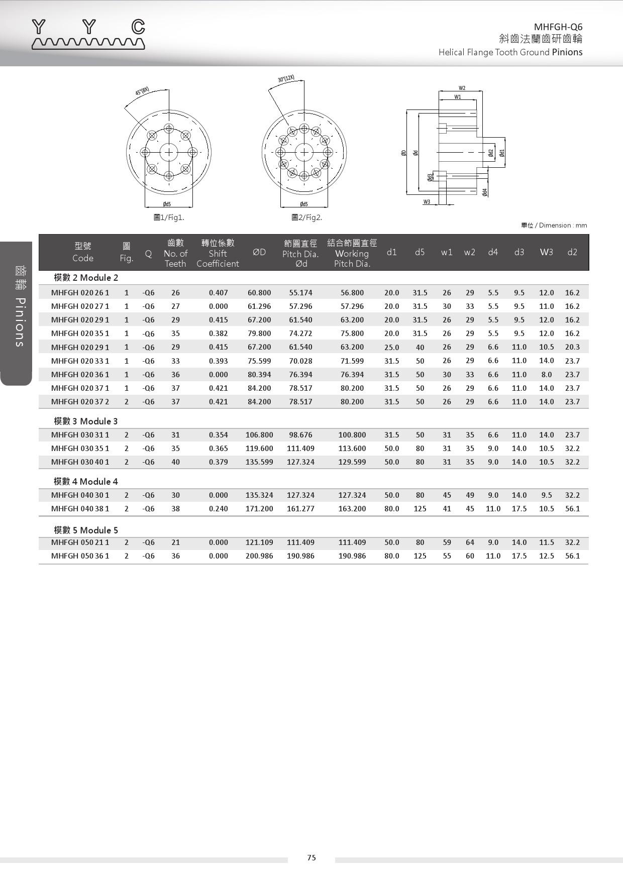 MHFGH-Q6 斜齒法蘭齒研齒輪