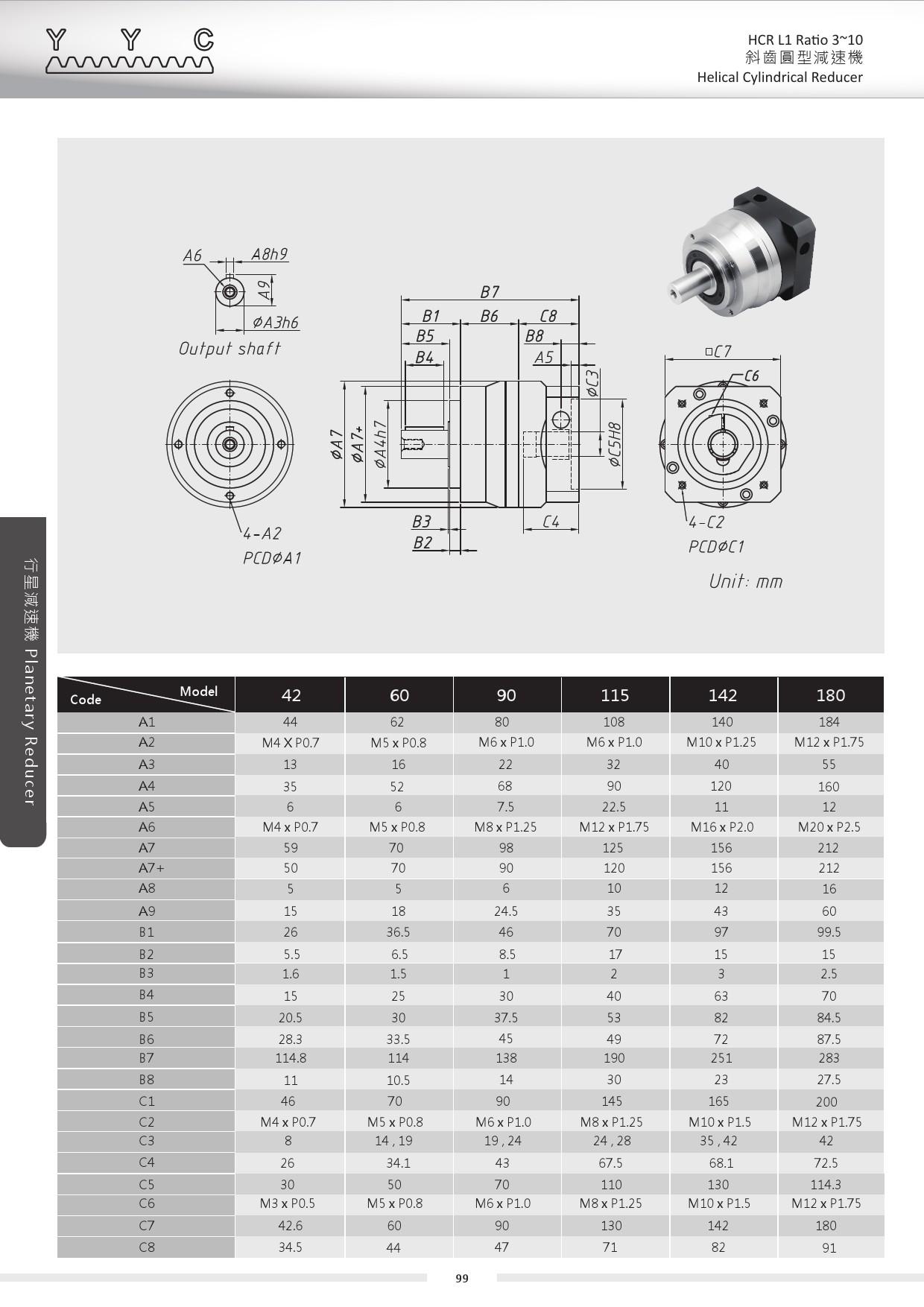 HCR L1 斜齒圓型減速機