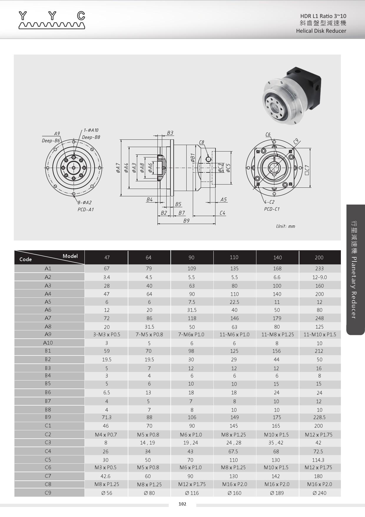 HDR L1 斜齒盤型減速機