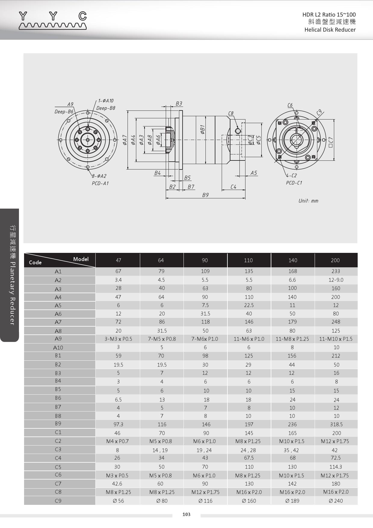 HDR L2 斜齒盤型減速機