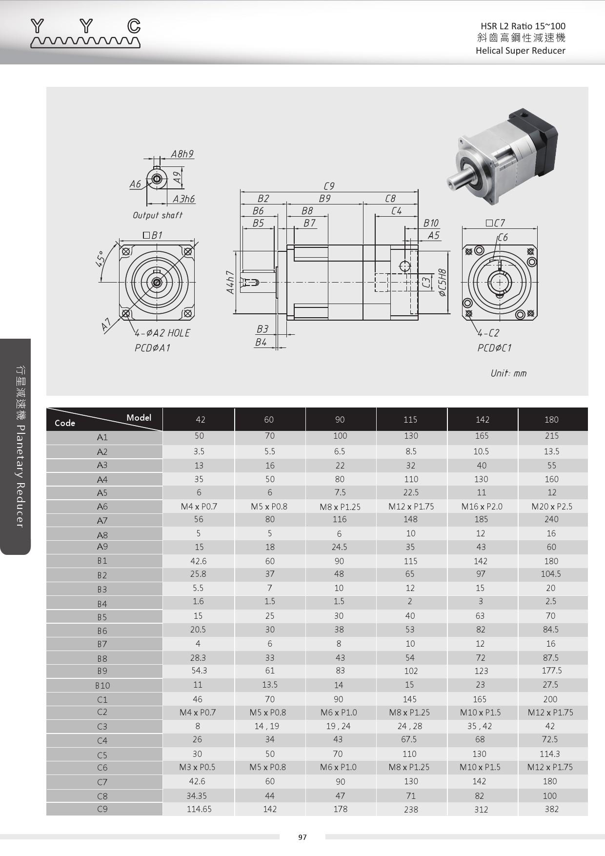 HSR L2 斜齒高鋼性減速機