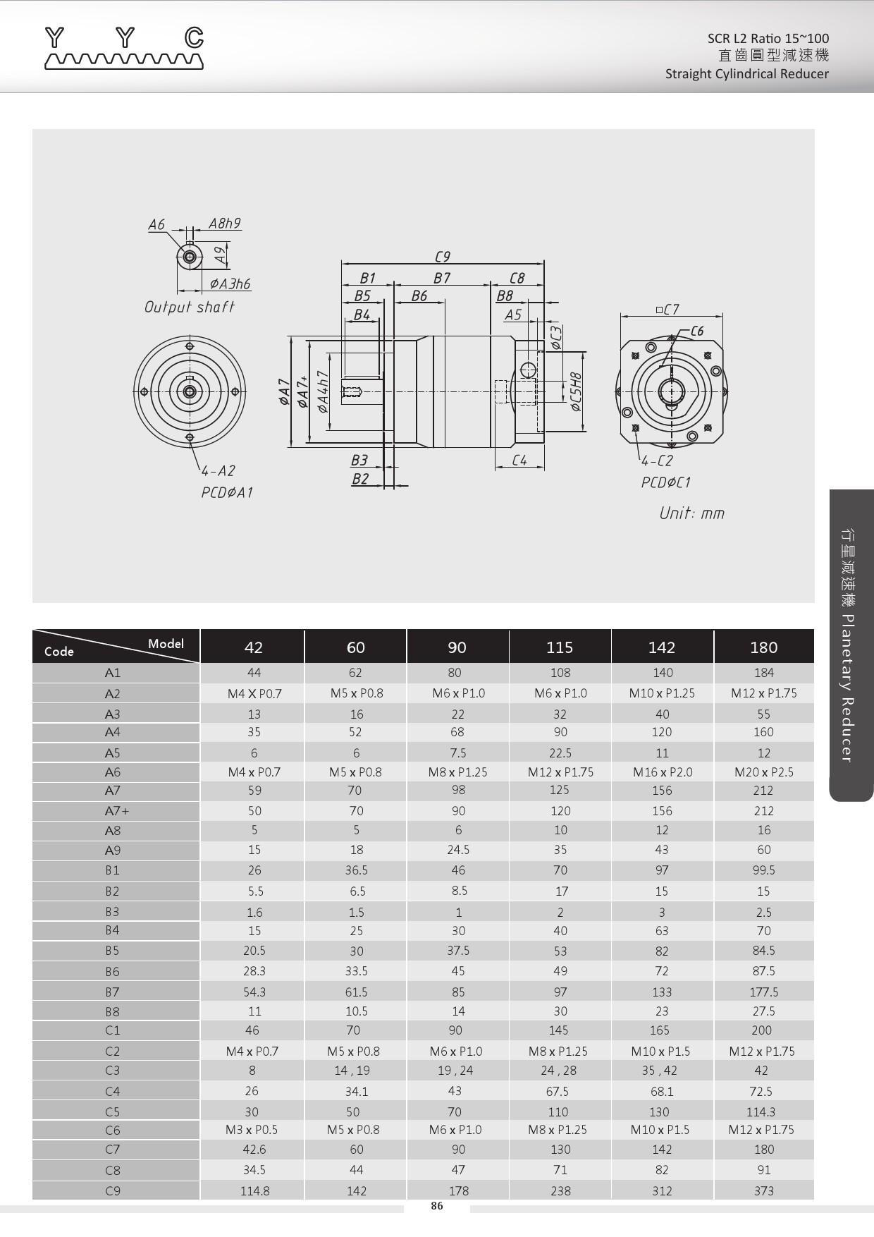 SCR L2 Ratio 15~100