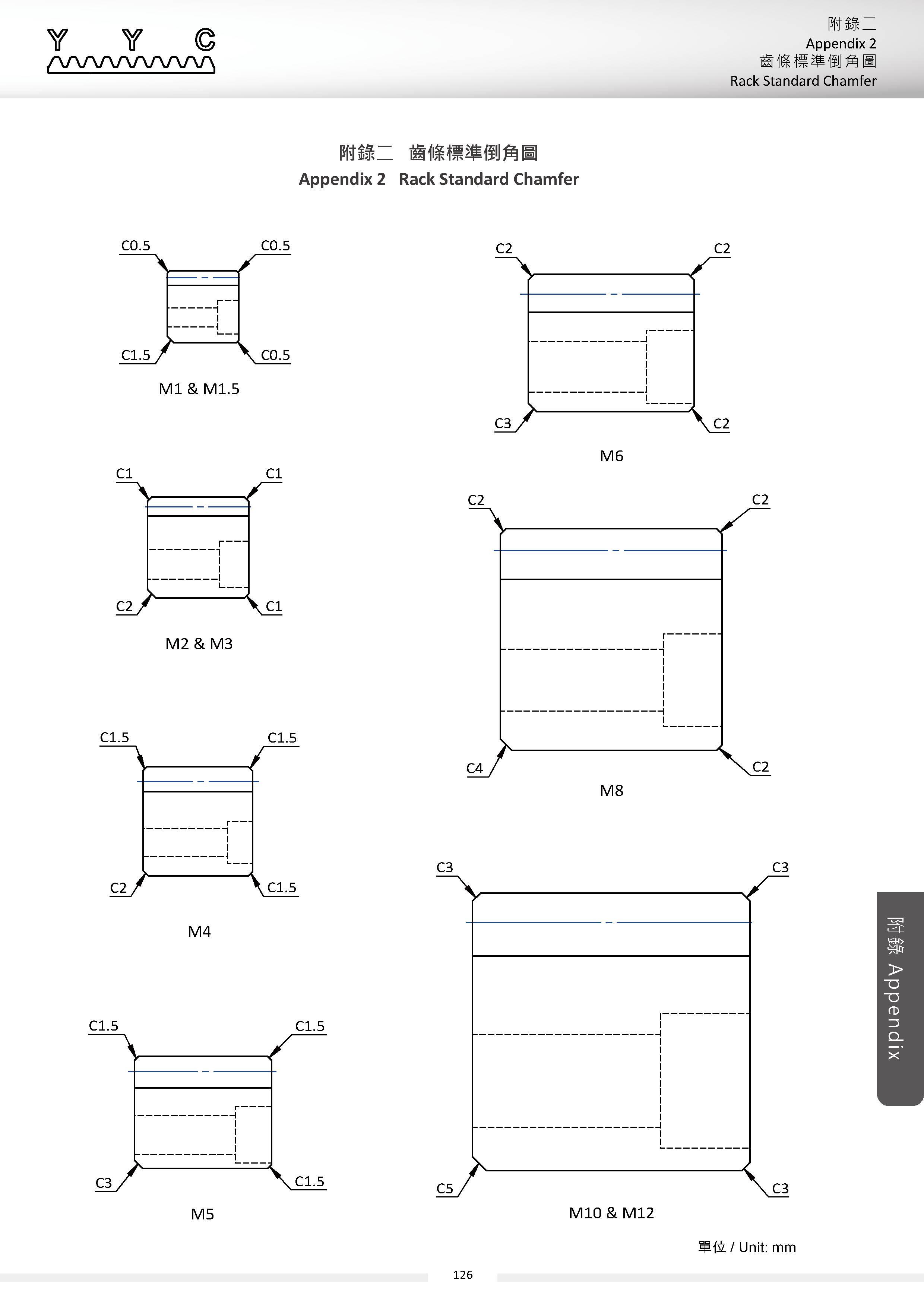 Instruction of Rack Assembly Steps 齒條安裝手冊8