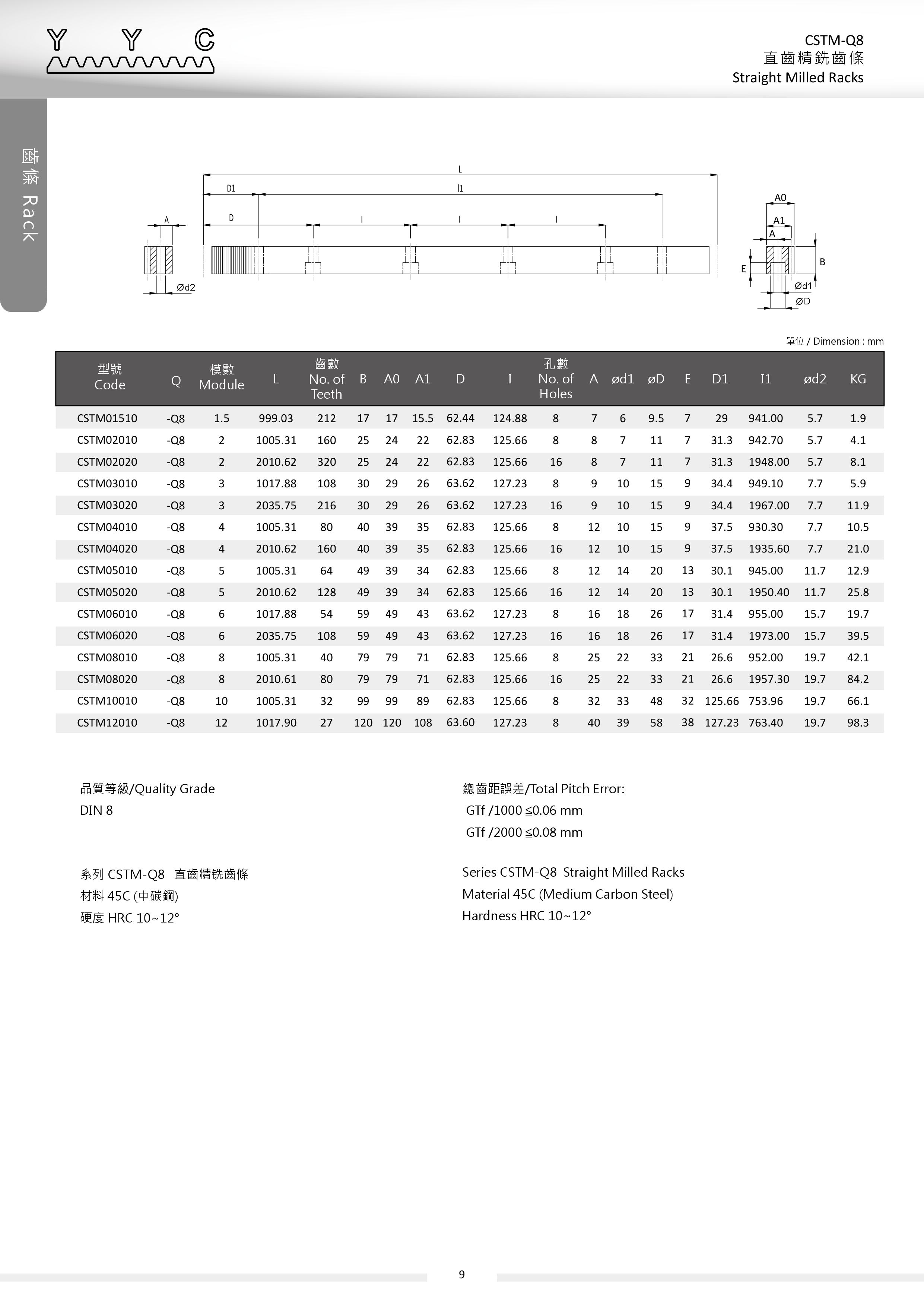 CSTM-Q8 直齒精铣齒條