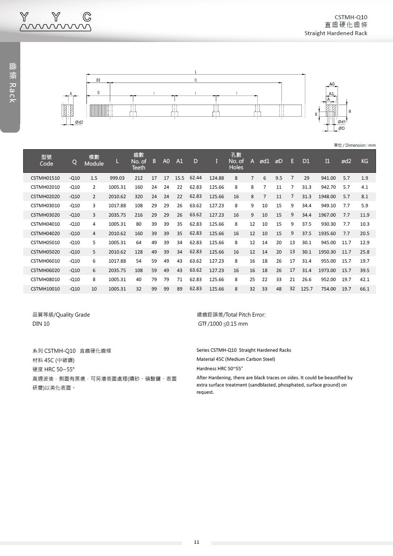CSTMH-Q10 直齒硬化齒條
